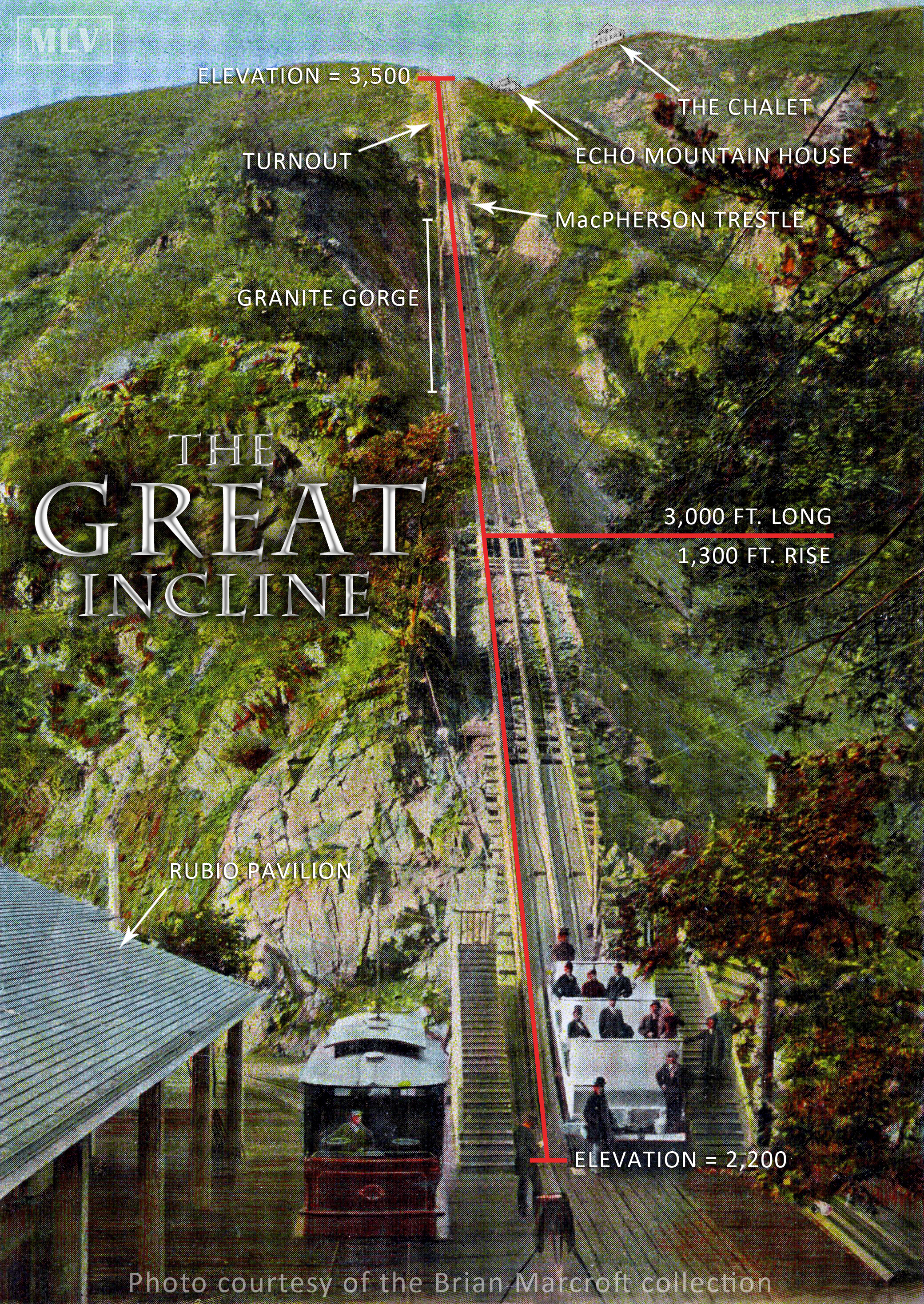 The Great Incline